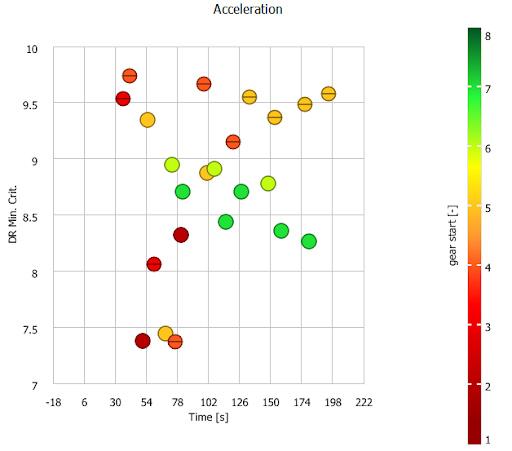 QLinearGradient Chart4