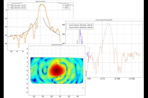 QuadSAT graphs